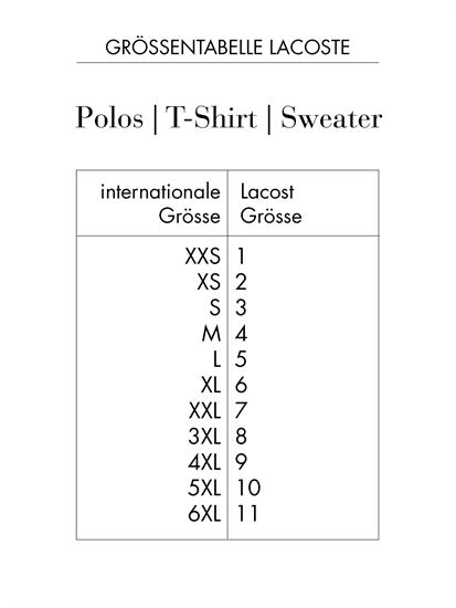 Image sur Polo avec micro motif